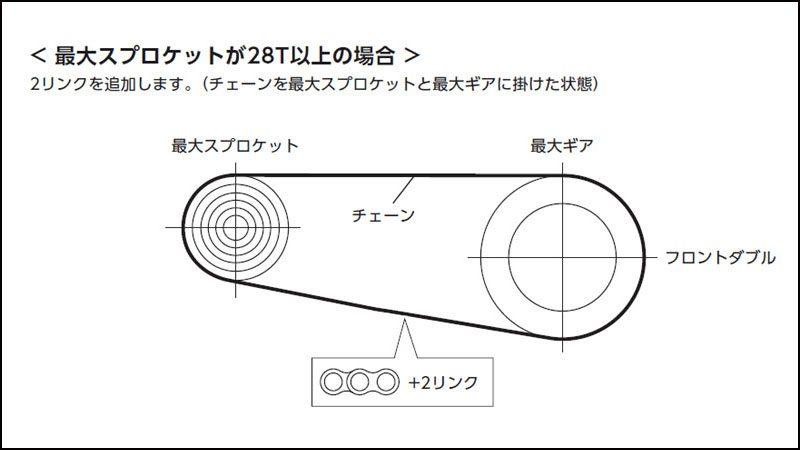 ファットバイクのフロントシングル化『カーボンクランク&BBへの交換』イメージ22