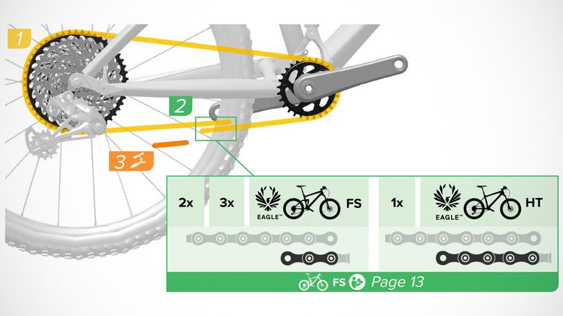 『ファットバイク11速化でコンポをSRAM GXに交換』イメージ12