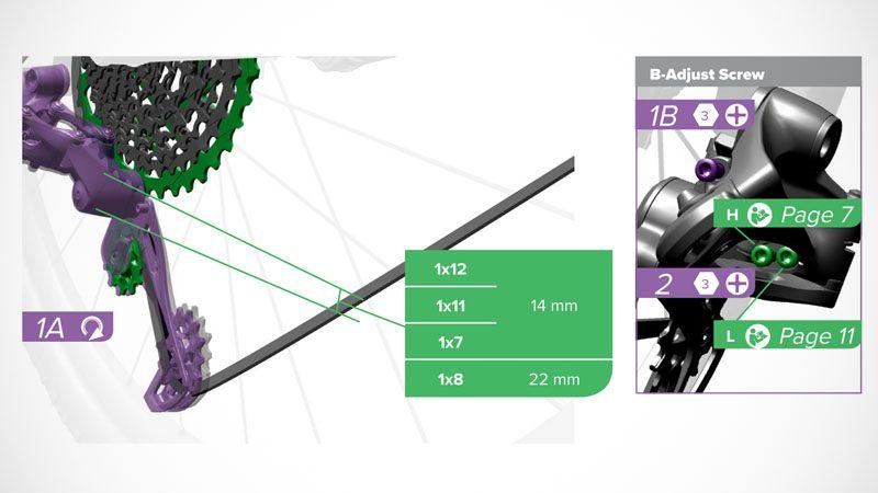 『ファットバイク11速化でコンポをSRAM GXに交換』イメージ17