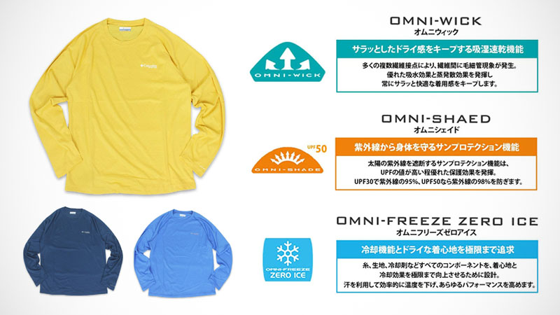 冷たい肌触りは本当か?夏の自転車用にCOOLな長袖Tシャツを試すイメージ02